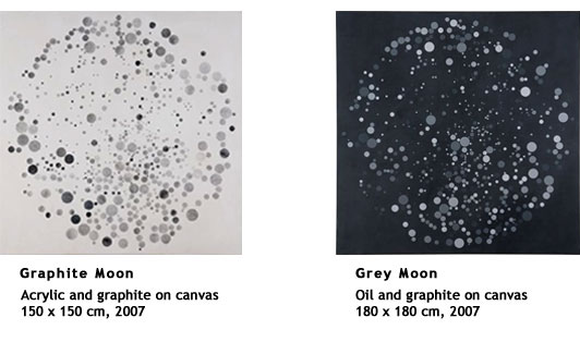Graphite moon and Grey Moon